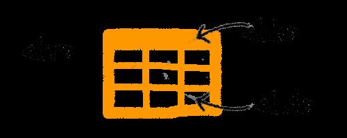 таблица html теги