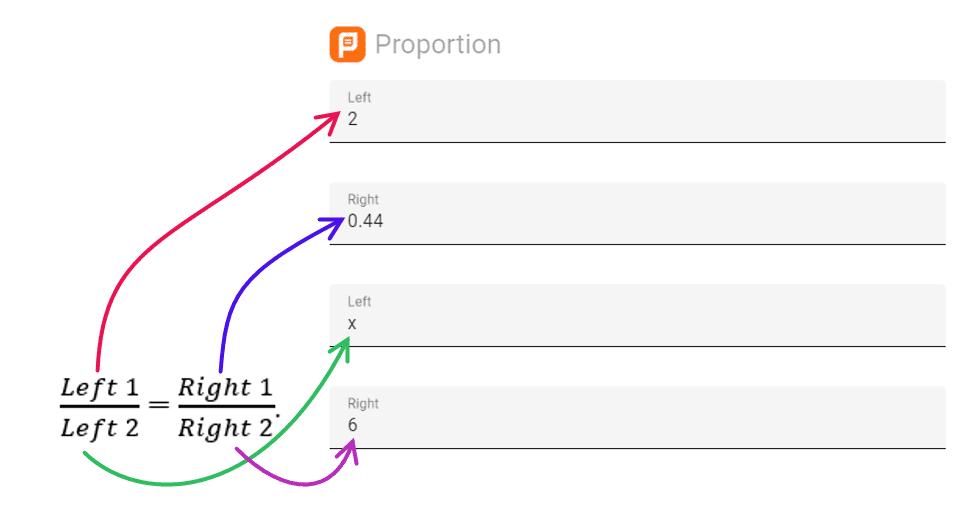 Схема заполнения онлайн калькулятора